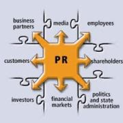 The puzzle illustration of PR.